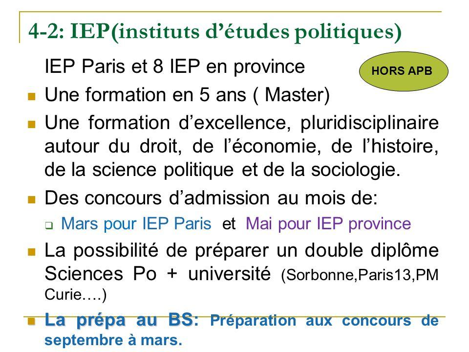 4-2: IEP(instituts détudes politiques) IEP Paris et 8 IEP en province Une formation en 5 ans ( Master) Une formation dexcellence, pluridisciplinaire autour du droit, de léconomie, de lhistoire, de la science politique et de la sociologie.