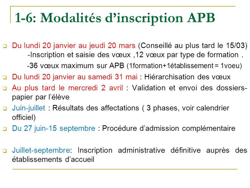 1-6: Modalités dinscription APB Du lundi 20 janvier au jeudi 20 mars (Conseillé au plus tard le 15/03) -Inscription et saisie des vœux,12 vœux par type de formation.