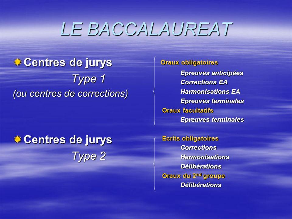 LE BACCALAUREAT Centres de jurys Centres de jurys Type 1 (ou centres de corrections) Centres de jurys Centres de jurys Type 2 Oraux obligatoires Oraux