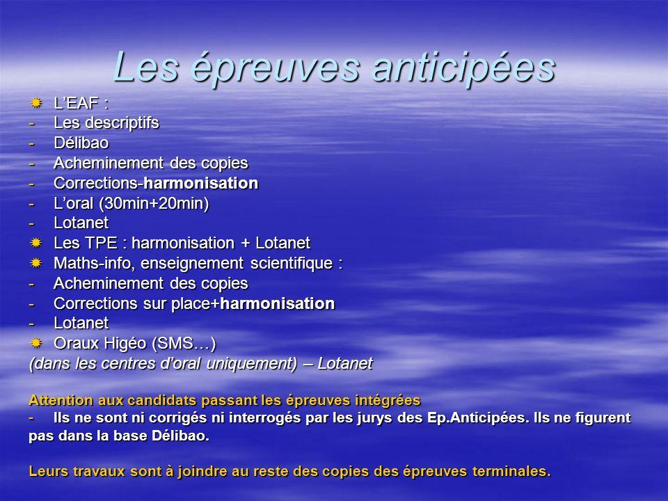 Les épreuves anticipées LEAF : LEAF : -Les descriptifs -Délibao -Acheminement des copies -Corrections-harmonisation -Loral (30min+20min) -Lotanet Les