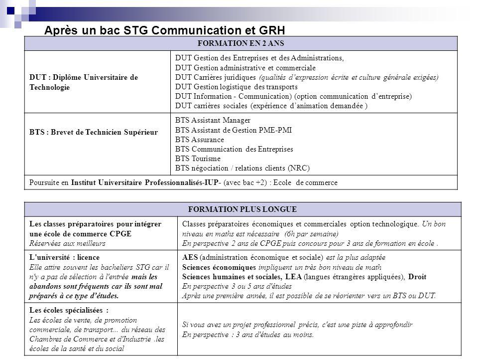 Après un bac STG Communication et GRH FORMATION EN 2 ANS DUT : Diplôme Universitaire de Technologie DUT Gestion des Entreprises et des Administrations