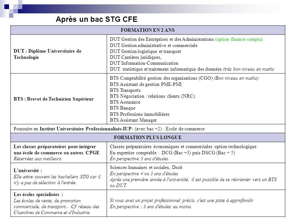 Après un bac STG CFE FORMATION EN 2 ANS DUT : Diplôme Universitaire de Technologie DUT Gestion des Entreprises et des Administrations (option finance