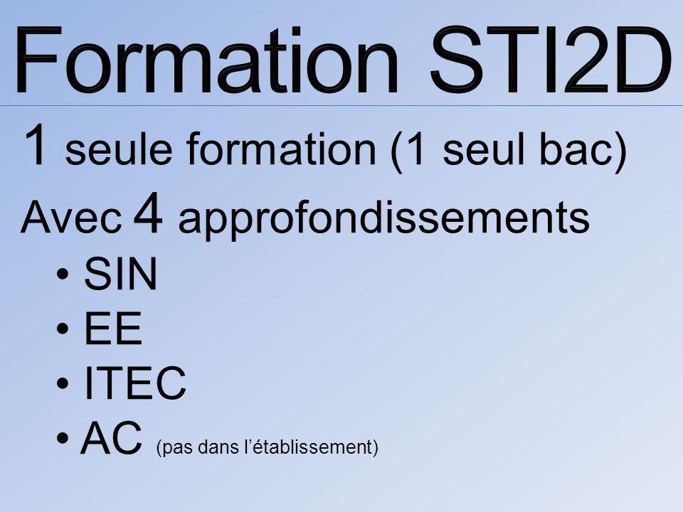 1 seule formation (1 seul bac) Avec 4 approfondissements SIN EE ITEC AC (pas dans létablissement)