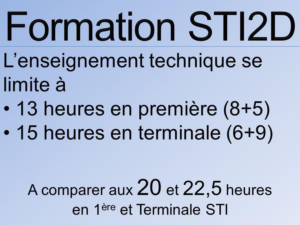 Lenseignement technique se limite à 13 heures en première (8+5) 15 heures en terminale (6+9) A comparer aux 20 et 22,5 heures en 1 ère et Terminale STI