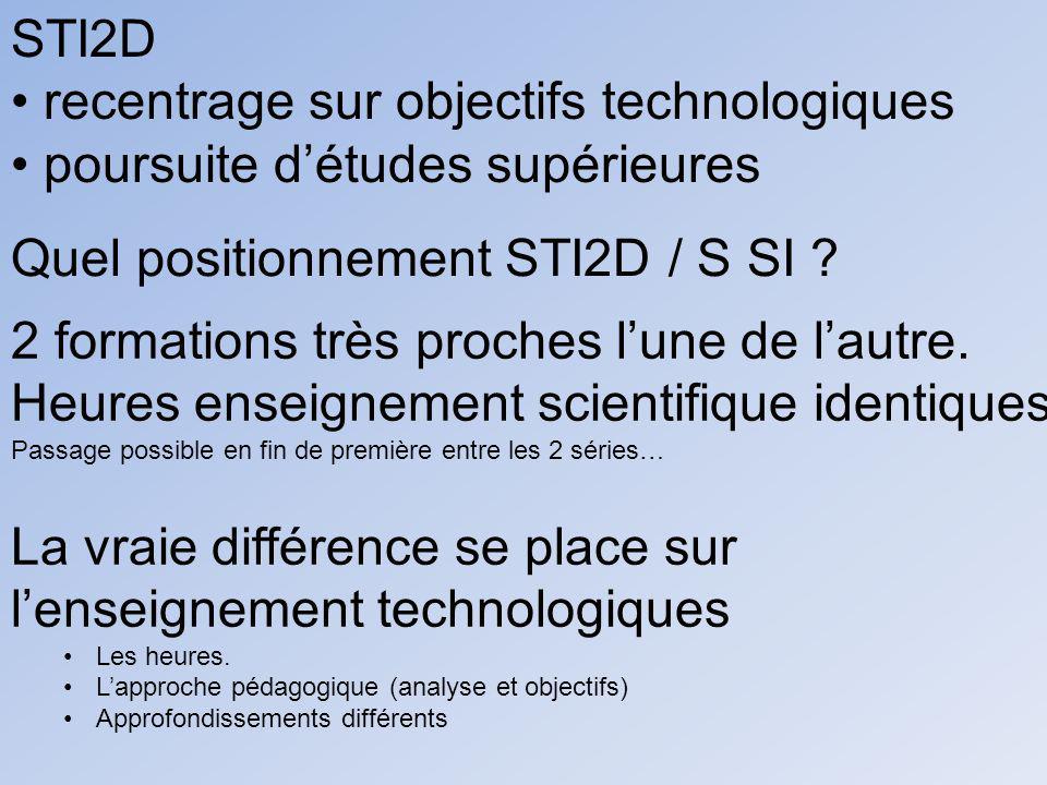 STI2D recentrage sur objectifs technologiques poursuite détudes supérieures Quel positionnement STI2D / S SI ? 2 formations très proches lune de lautr