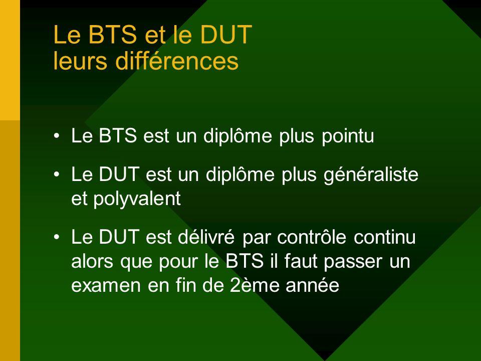 Le BTS et le DUT leurs différences Le BTS est un diplôme plus pointu Le DUT est un diplôme plus généraliste et polyvalent Le DUT est délivré par contrôle continu alors que pour le BTS il faut passer un examen en fin de 2ème année
