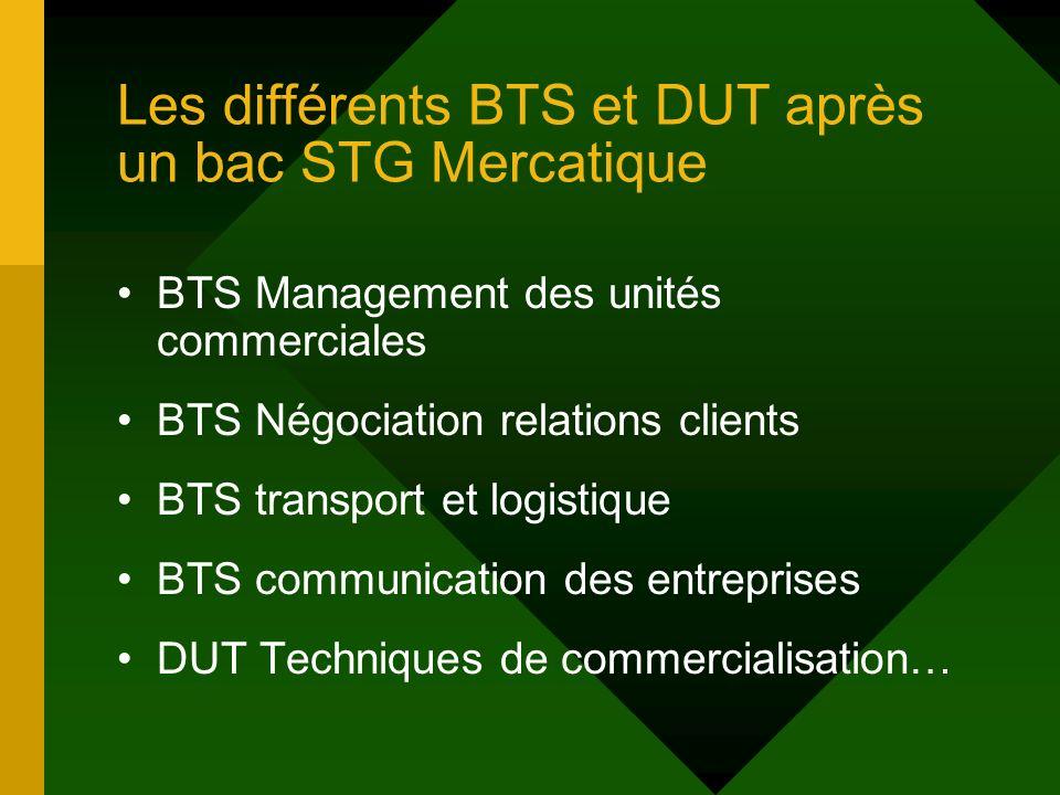 Les différents BTS et DUT après un bac STG Mercatique BTS Management des unités commerciales BTS Négociation relations clients BTS transport et logistique BTS communication des entreprises DUT Techniques de commercialisation…