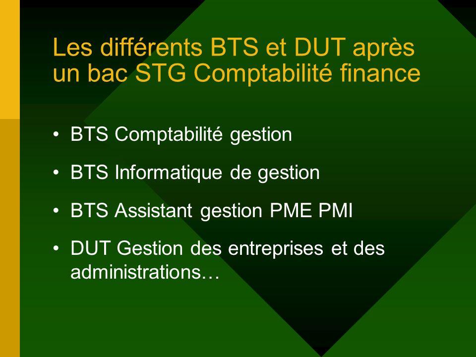 Les différents BTS et DUT après un bac STG Comptabilité finance BTS Comptabilité gestion BTS Informatique de gestion BTS Assistant gestion PME PMI DUT Gestion des entreprises et des administrations…