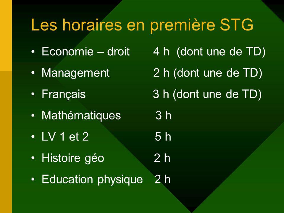 Les horaires en première STG Economie – droit 4 h (dont une de TD) Management 2 h (dont une de TD) Français 3 h (dont une de TD) Mathématiques 3 h LV 1 et 2 5 h Histoire géo 2 h Education physique 2 h