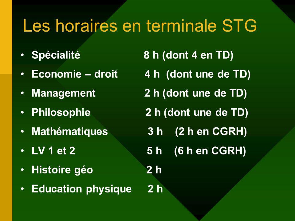 Les horaires en terminale STG Spécialité 8 h (dont 4 en TD) Economie – droit 4 h (dont une de TD) Management 2 h (dont une de TD) Philosophie 2 h (dont une de TD) Mathématiques 3 h (2 h en CGRH) LV 1 et 2 5 h (6 h en CGRH) Histoire géo 2 h Education physique 2 h