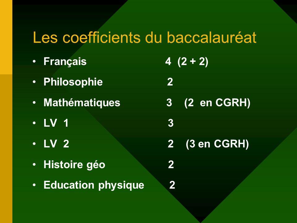 Les coefficients du baccalauréat Français 4 (2 + 2) Philosophie 2 Mathématiques 3 (2 en CGRH) LV 1 3 LV 2 2 (3 en CGRH) Histoire géo 2 Education physique 2
