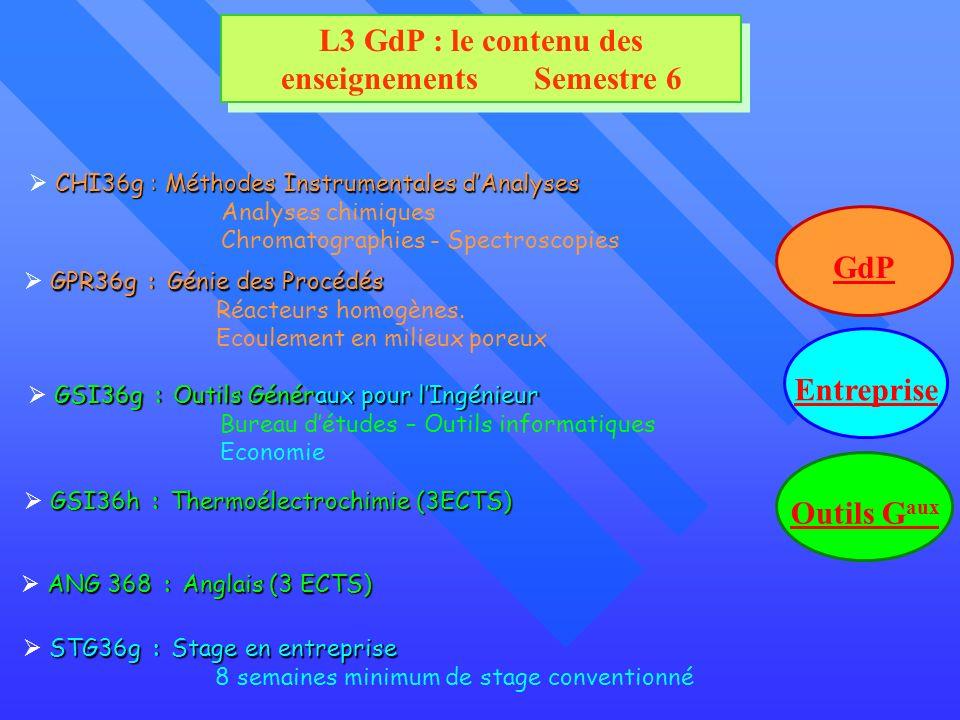 L3 GdP : le contenu des enseignements Semestre 6 GPR36g : Génie des Procédés Réacteurs homogènes. Ecoulement en milieux poreux GSI36g : Outils Générau