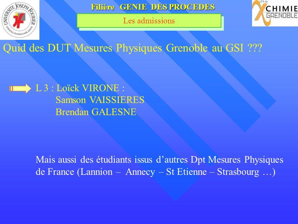 Filière GENIE DES PROCEDES Les admissions Quid des DUT Mesures Physiques Grenoble au GSI ??? L 3 : Loïck VIRONE : Samson VAISSIERES Brendan GALESNE Ma