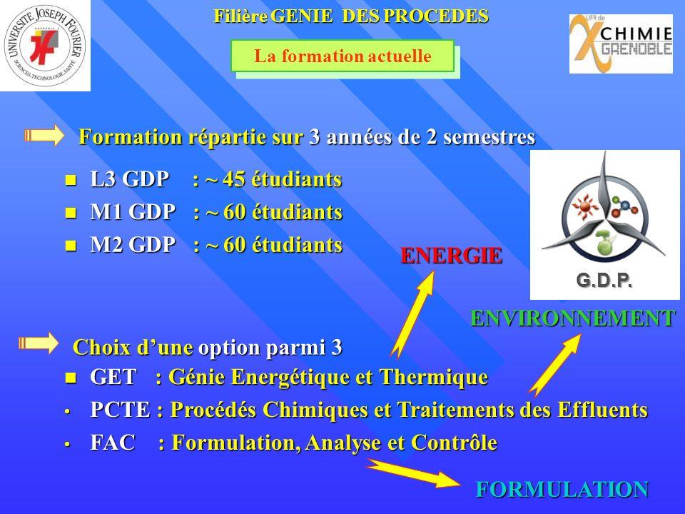 La formation actuelle Formation répartie sur 3 années de 2 semestres Filière GENIE DES PROCEDES Choix dune option parmi 3 L3 GDP : ~ 45 étudiants L3 G