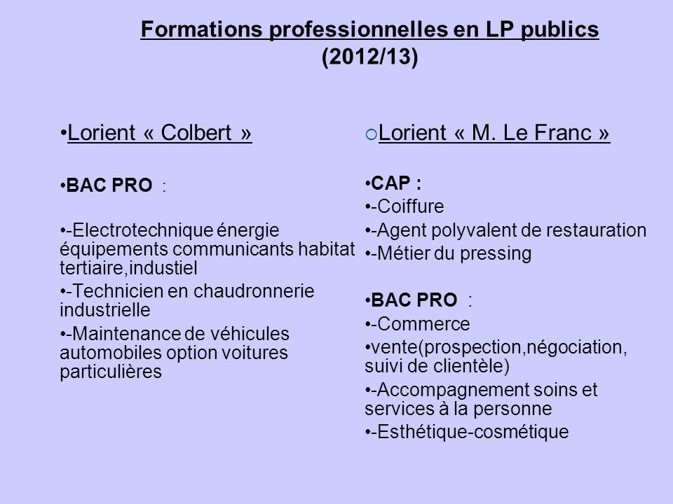 Formations professionnelles en LP publics (2012/13) Lorient « Colbert » BAC PRO : -Electrotechnique énergie équipements communicants habitat tertiaire