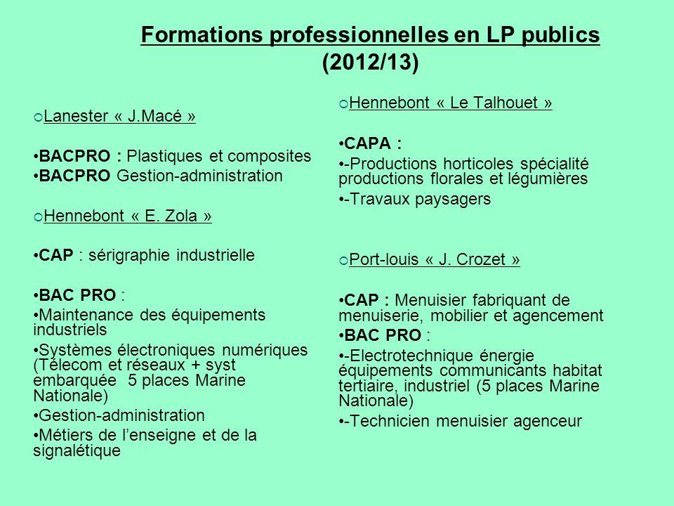 Formations professionnelles en LP publics (2012/13) Lanester « J.Macé » BACPRO : Plastiques et composites BACPRO Gestion-administration Hennebont « E.