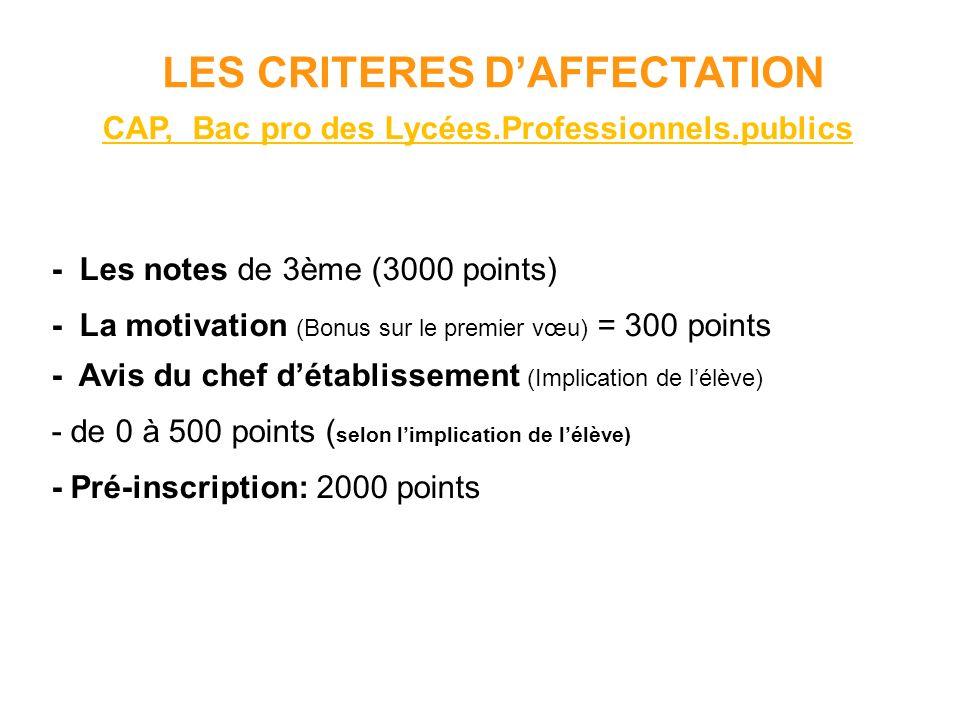 LES CRITERES DAFFECTATION CAP, Bac pro des Lycées.Professionnels.publics - Les notes de 3ème (3000 points) - La motivation (Bonus sur le premier vœu)