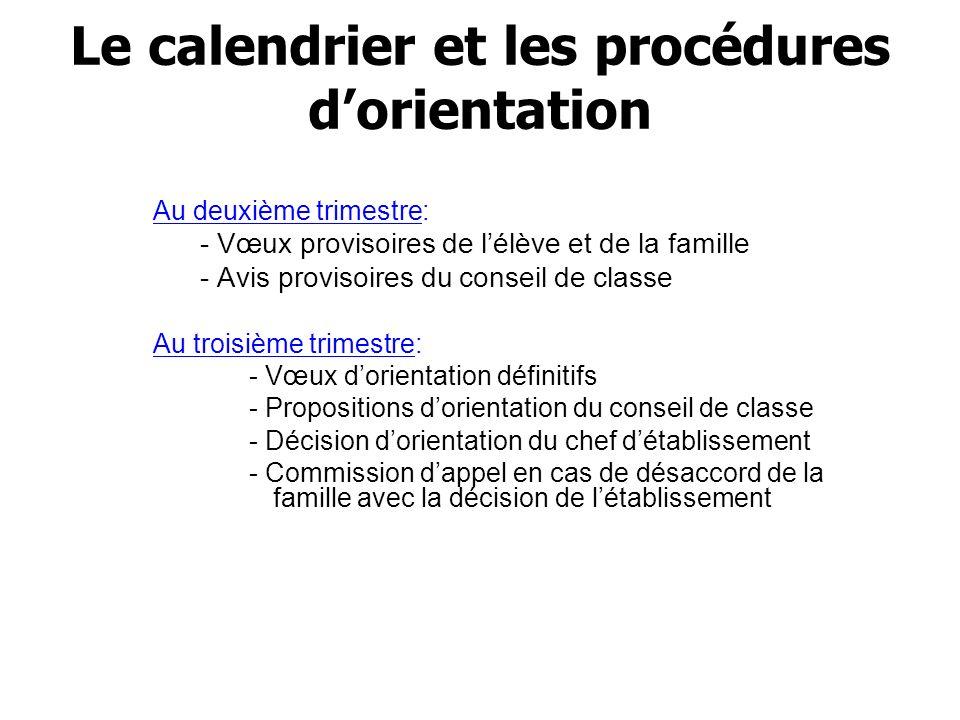 Le calendrier et les procédures dorientation Au deuxième trimestre: - Vœux provisoires de lélève et de la famille - Avis provisoires du conseil de cla