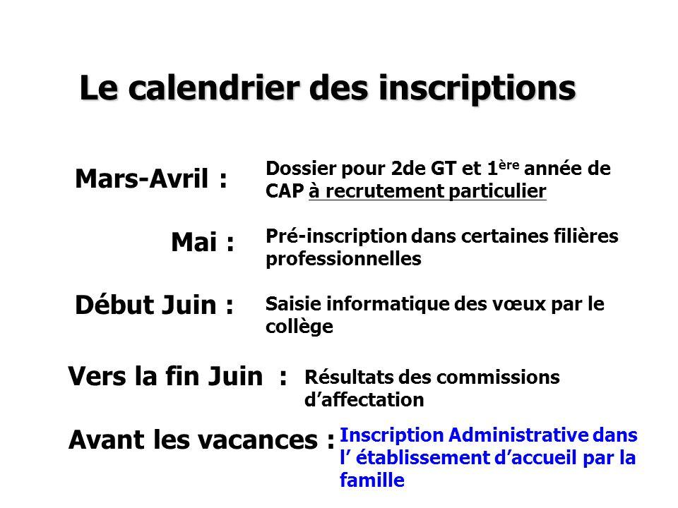 Le calendrier des inscriptions Mars-Avril : Mai : Début Juin : Dossier pour 2de GT et 1 ère année de CAP à recrutement particulier Pré-inscription dan
