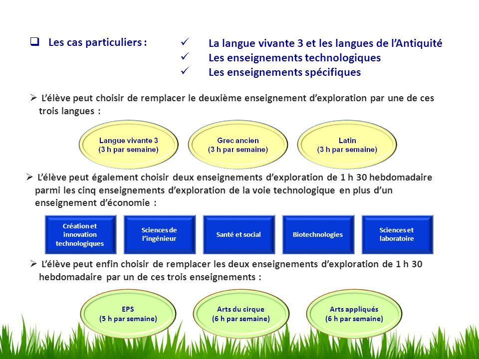 Lélève peut choisir de remplacer le deuxième enseignement dexploration par une de ces trois langues : EPS (5 h par semaine) Arts du cirque (6 h par se
