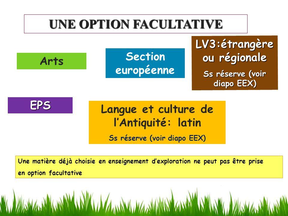 UNE OPTION FACULTATIVE Une matière déjà choisie en enseignement dexploration ne peut pas être prise en option facultative Arts Langue et culture de lA