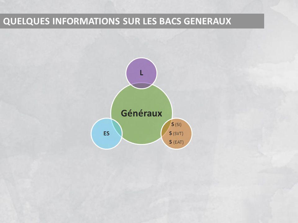 QUELQUES INFORMATIONS SUR LES BACS GENERAUX Généraux L S (SI) S (SVT) S (EAT) ES