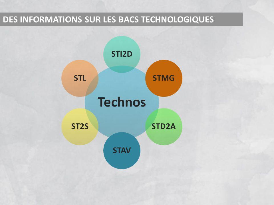 DES INFORMATIONS SUR LES BACS TECHNOLOGIQUES Technos STI2DSTMGSTD2ASTAVST2SSTL