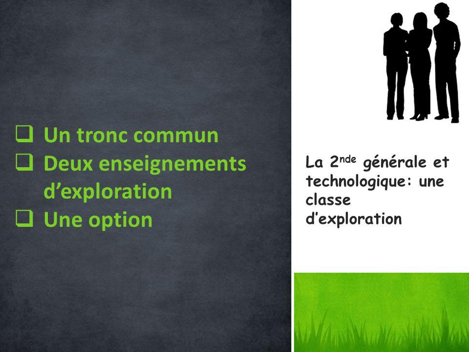 Un tronc commun Deux enseignements dexploration Une option La 2 nde générale et technologique: une classe dexploration