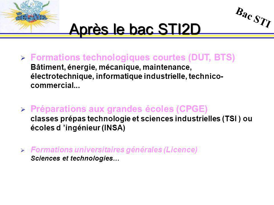 Après le bac STI2D Formations technologiques courtes (DUT, BTS) Bâtiment, énergie, mécanique, maintenance, électrotechnique, informatique industrielle, technico- commercial...