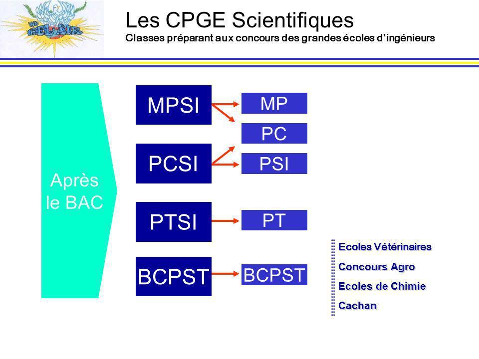 Ecoles Vétérinaires Concours Agro Ecoles de Chimie Cachan Les CPGE Scientifiques Classes préparant aux concours des grandes écoles dingénieurs Après le BAC MPSI PCSI PTSI BCPST MP PC PT BCPST PSI