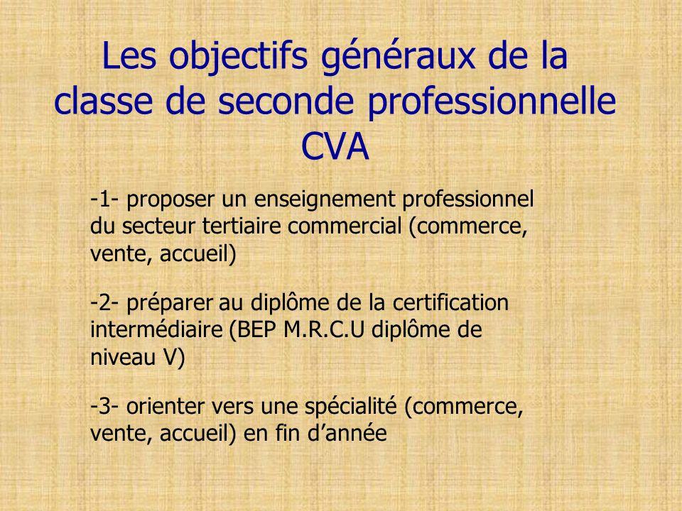 Les objectifs généraux de la classe de seconde professionnelle CVA -1- proposer un enseignement professionnel du secteur tertiaire commercial (commerc
