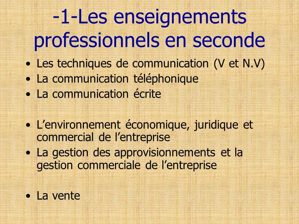 -1-Les enseignements professionnels en seconde Les techniques de communication (V et N.V) La communication téléphonique La communication écrite Lenvir