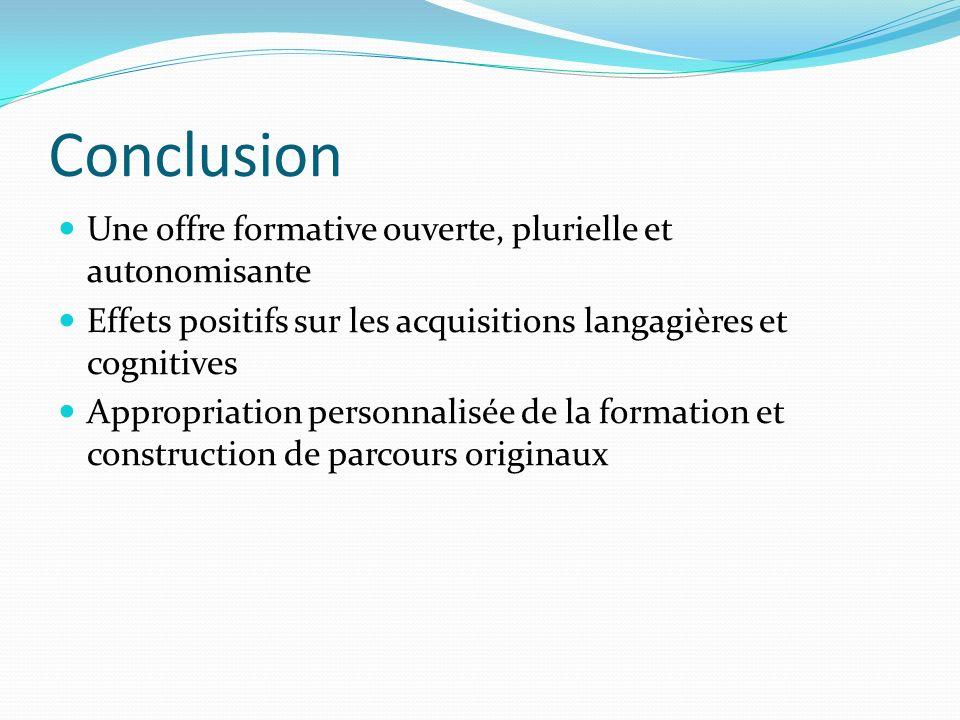 Conclusion Une offre formative ouverte, plurielle et autonomisante Effets positifs sur les acquisitions langagières et cognitives Appropriation person