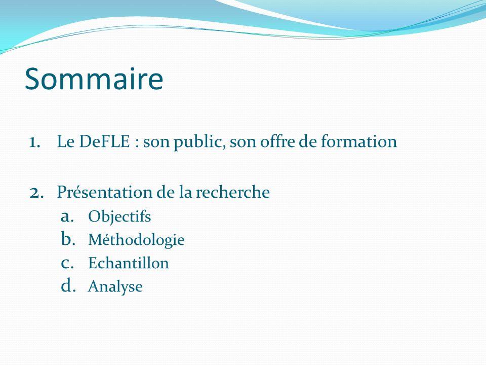 Sommaire 1. Le DeFLE : son public, son offre de formation 2. Présentation de la recherche a. Objectifs b. Méthodologie c. Echantillon d. Analyse