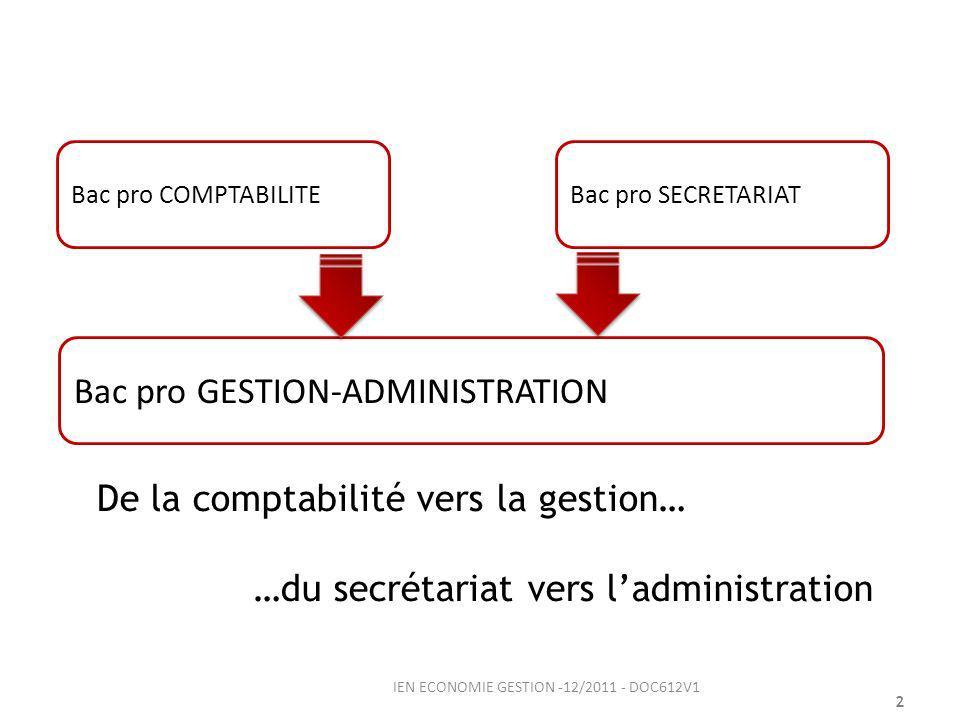 Bac pro COMPTABILITEBac pro SECRETARIAT Bac pro GESTION-ADMINISTRATION De la comptabilité vers la gestion… …du secrétariat vers ladministration 2 D.