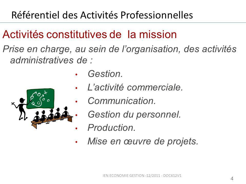 Activités constitutives de la mission Prise en charge, au sein de lorganisation, des activités administratives de : Gestion.