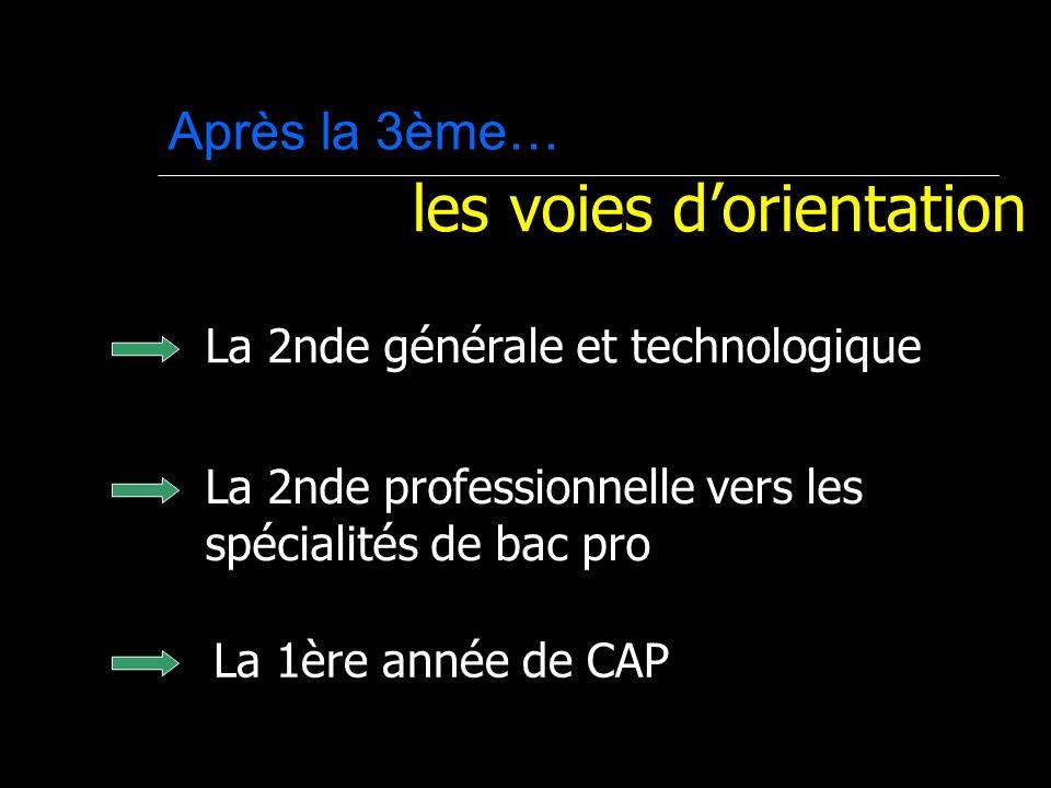 Après la 3ème… les voies dorientation La 2nde générale et technologique La 1ère année de CAP La 2nde professionnelle vers les spécialités de bac pro