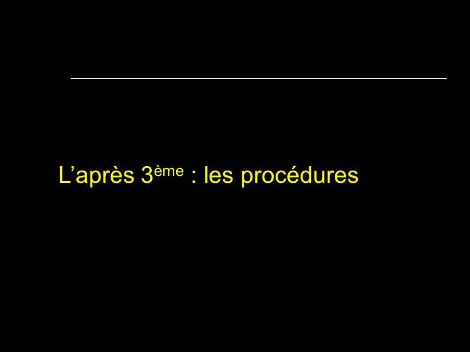 Laprès 3 ème : les procédures