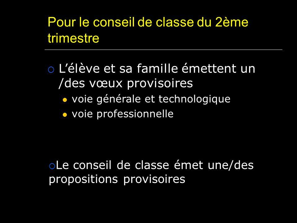 Pour le conseil de classe du 2ème trimestre Lélève et sa famille émettent un /des vœux provisoires voie générale et technologique voie professionnelle Le conseil de classe émet une/des propositions provisoires