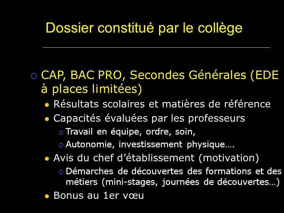 Dossier constitué par le collège CAP, BAC PRO, Secondes Générales (EDE à places limitées) Résultats scolaires et matières de référence Capacités évaluées par les professeurs Travail en équipe, ordre, soin, Autonomie, investissement physique….
