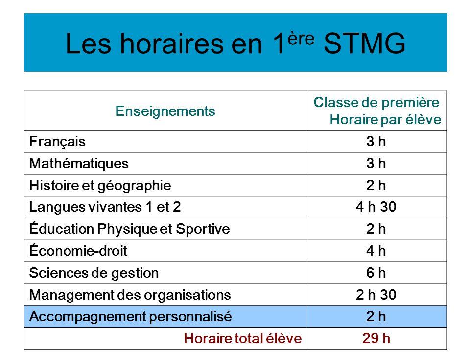 Les horaires en 1 ère STMG Enseignements Classe de première Horaire par élève Français3 h Mathématiques3 h Histoire et géographie2 h Langues vivantes