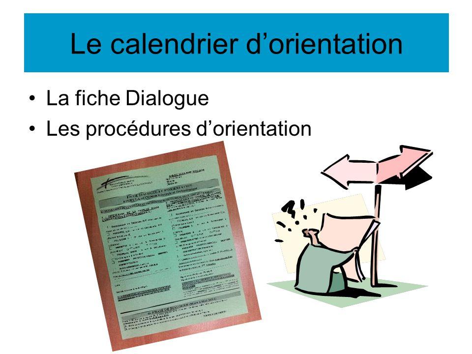 Le calendrier dorientation La fiche Dialogue Les procédures dorientation