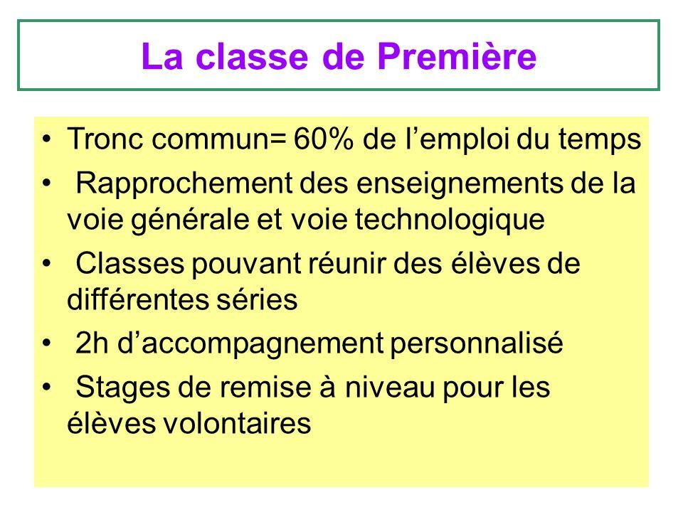 La classe de Première Tronc commun= 60% de lemploi du temps Rapprochement des enseignements de la voie générale et voie technologique Classes pouvant