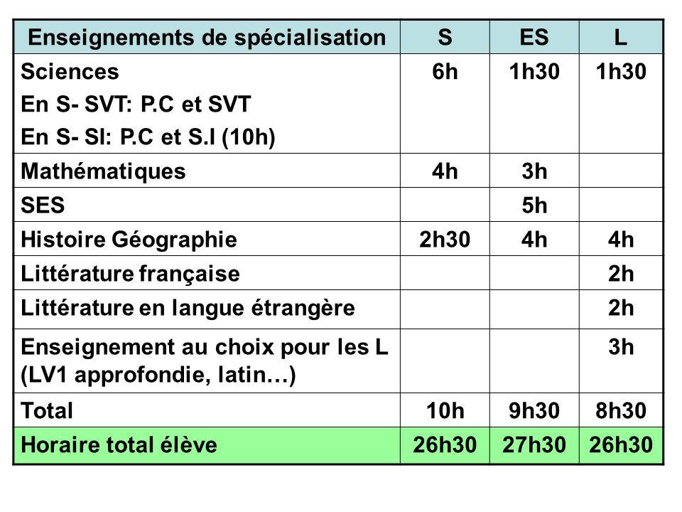 Enseignements de spécialisationSESL Sciences En S- SVT: P.C et SVT En S- SI: P.C et S.I (10h) 6h1h30 Mathématiques4h3h SES5h Histoire Géographie2h304h