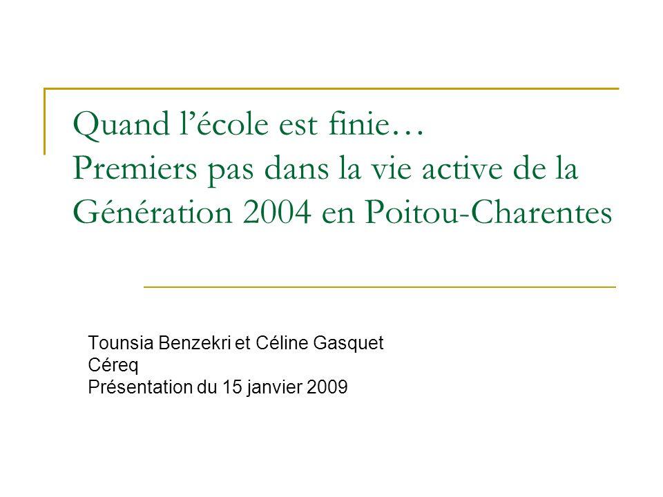 Quand lécole est finie… Premiers pas dans la vie active de la Génération 2004 en Poitou-Charentes Tounsia Benzekri et Céline Gasquet Céreq Présentation du 15 janvier 2009
