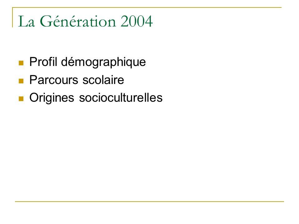 La Génération 2004 Profil démographique Parcours scolaire Origines socioculturelles