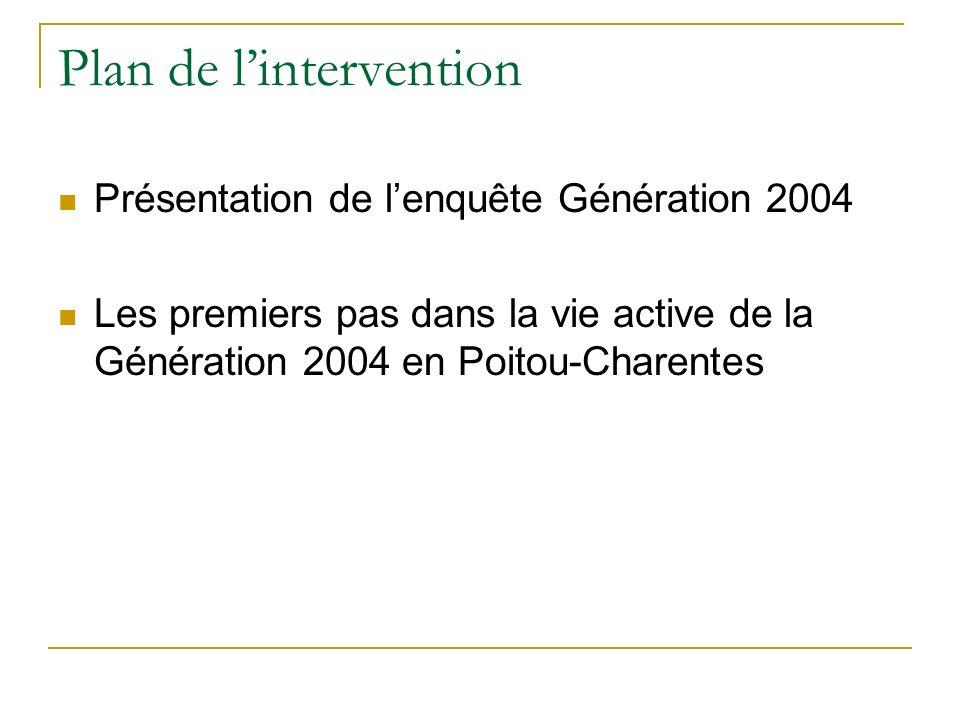 Plan de lintervention Présentation de lenquête Génération 2004 Les premiers pas dans la vie active de la Génération 2004 en Poitou-Charentes