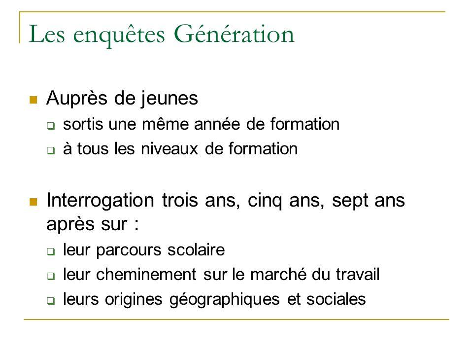 De qui parlons-nous.Des jeunes nés en Poitou-Charentes .