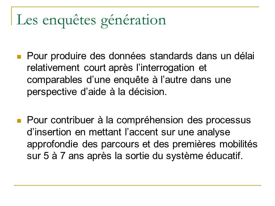 Les enquêtes génération Pour produire des données standards dans un délai relativement court après linterrogation et comparables dune enquête à lautre dans une perspective daide à la décision.