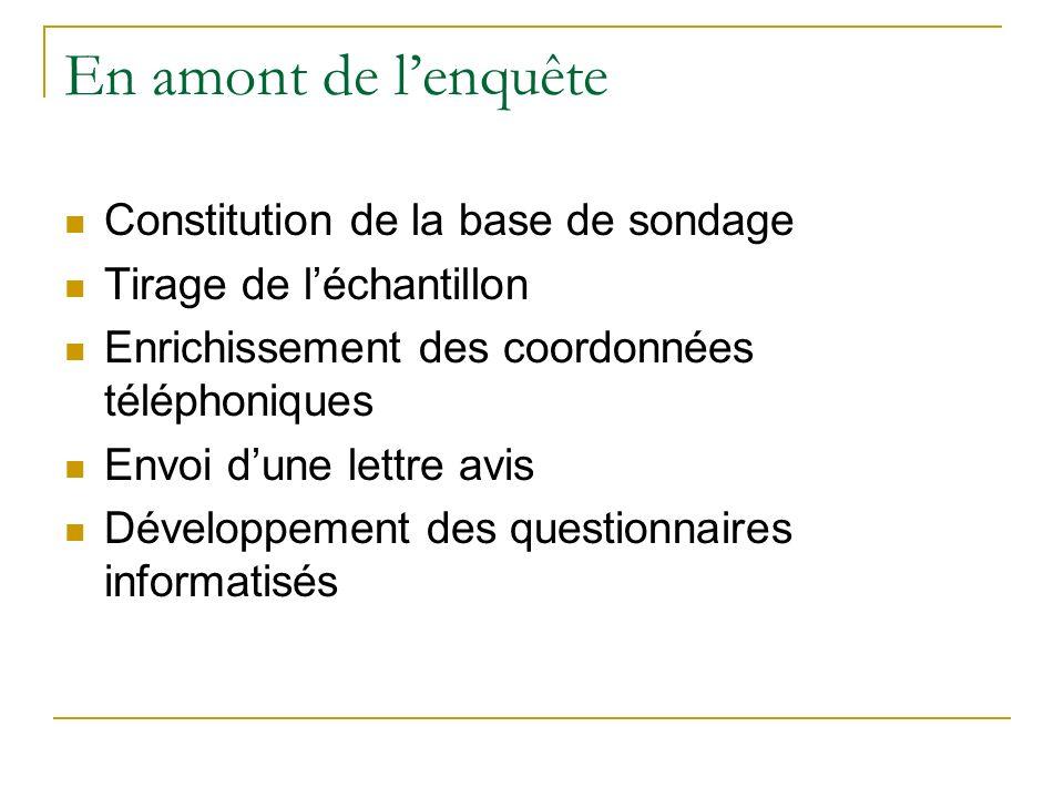En amont de lenquête Constitution de la base de sondage Tirage de léchantillon Enrichissement des coordonnées téléphoniques Envoi dune lettre avis Développement des questionnaires informatisés